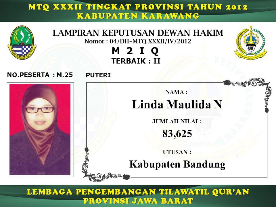 Linda Maulida N 83,625 Kabupaten Bandung M 2 I Q TERBAIK : II