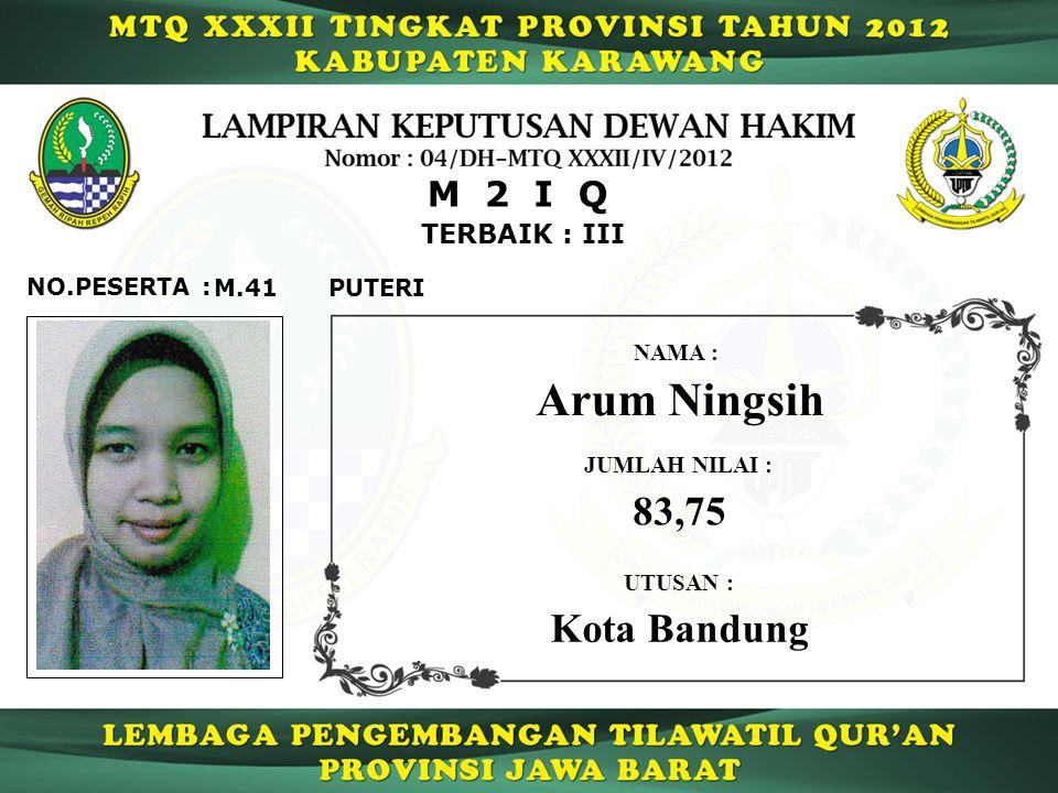Arum Ningsih 83,75 Kota Bandung M 2 I Q TERBAIK : III NO.PESERTA :