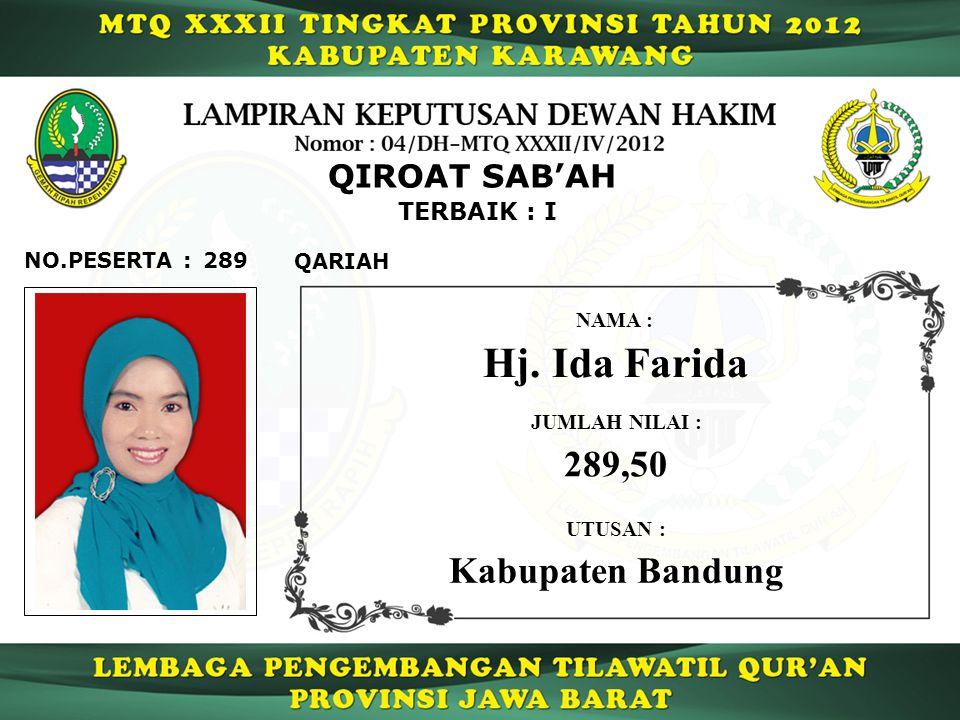 Hj. Ida Farida 289,50 Kabupaten Bandung QIROAT SAB'AH TERBAIK : I