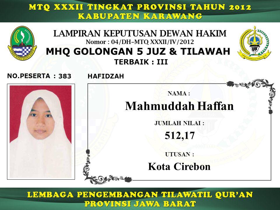 Mahmuddah Haffan 512,17 Kota Cirebon MHQ GOLONGAN 5 JUZ & TILAWAH