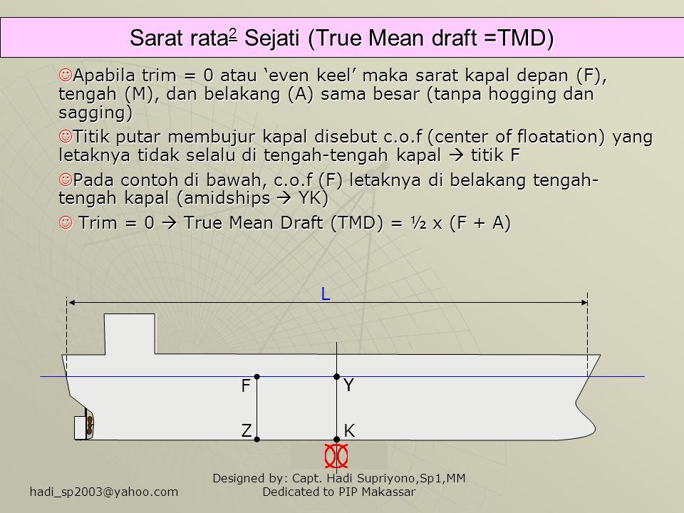 Sarat rata2 Sejati (True Mean draft =TMD)
