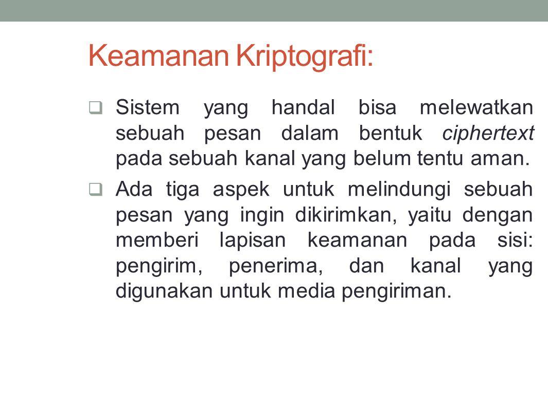 Keamanan Kriptografi: