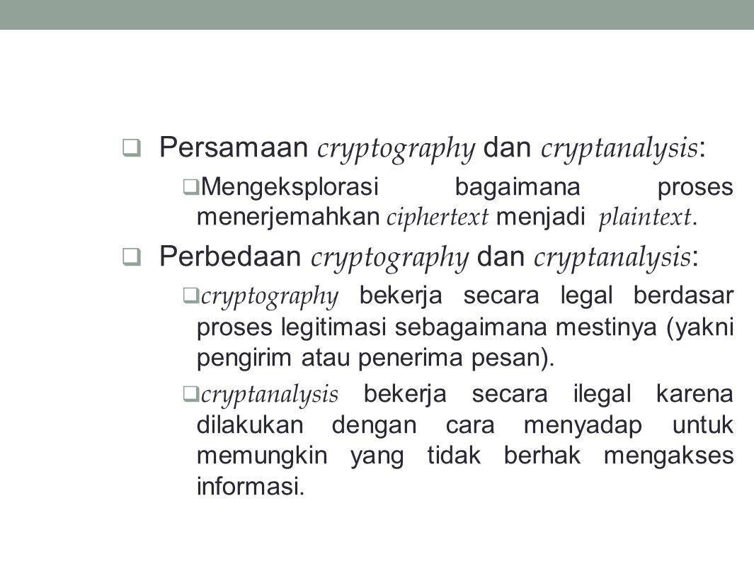 Persamaan cryptography dan cryptanalysis: