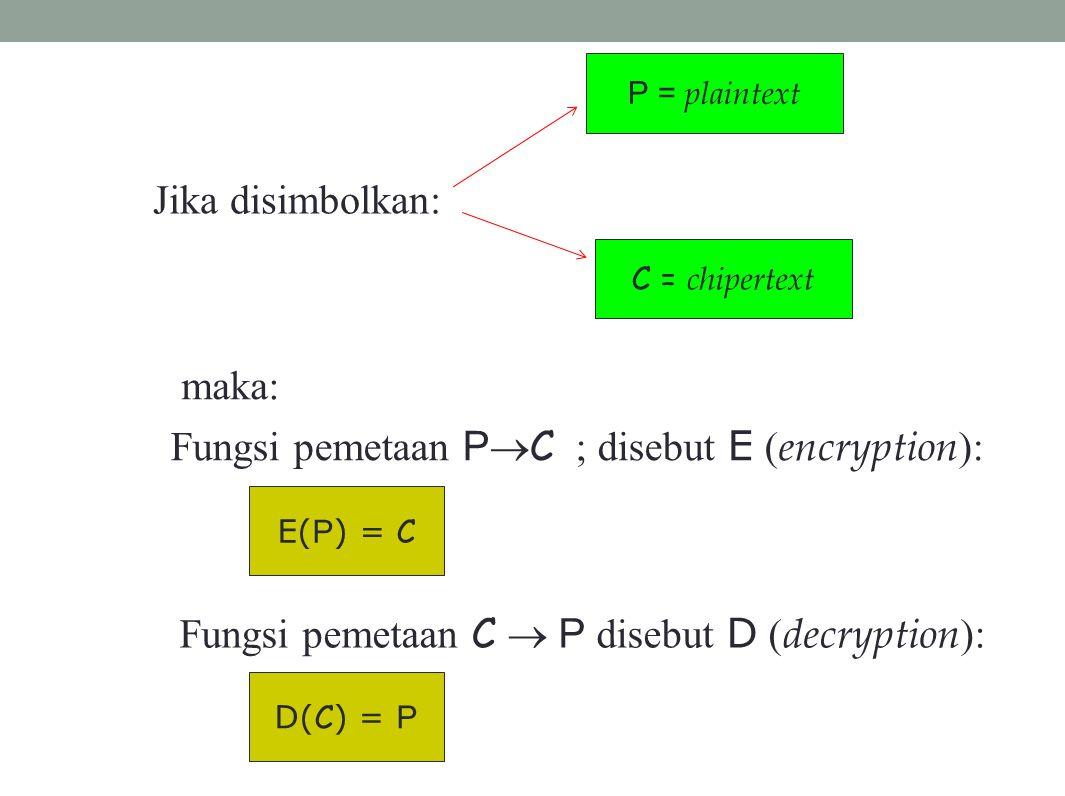 Fungsi pemetaan PC ; disebut E (encryption):