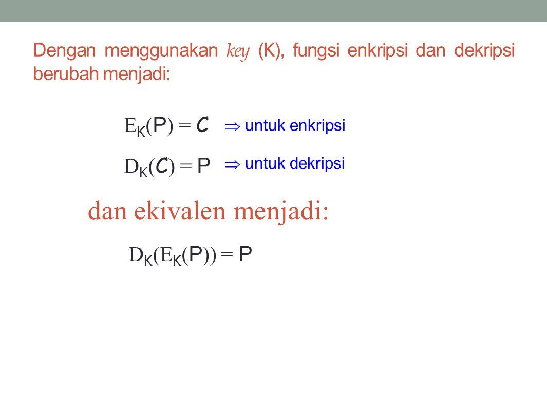 dan ekivalen menjadi: EK(P) = C DK(C) = P DK(EK(P)) = P