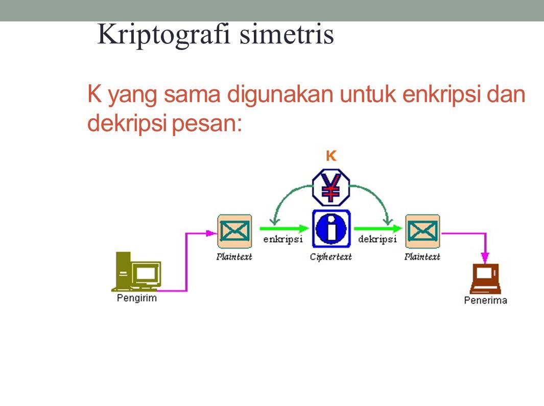 K yang sama digunakan untuk enkripsi dan dekripsi pesan: