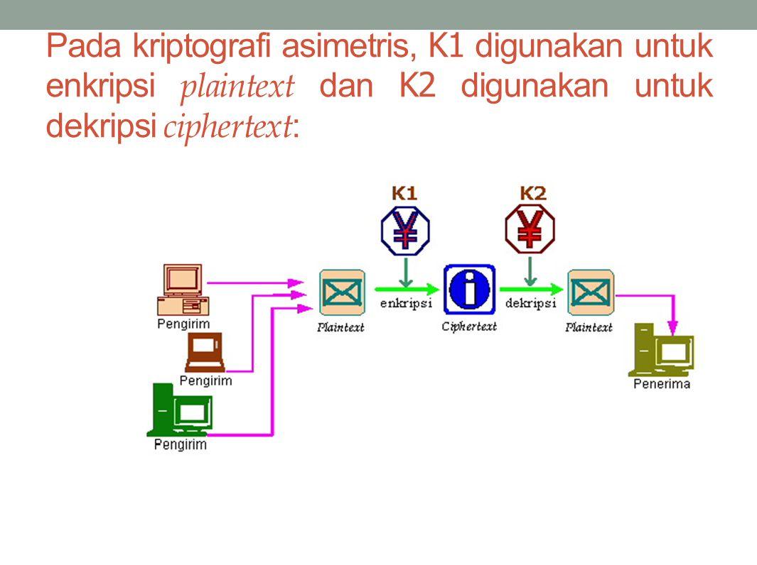 Pada kriptografi asimetris, K1 digunakan untuk enkripsi plaintext dan K2 digunakan untuk dekripsi ciphertext: