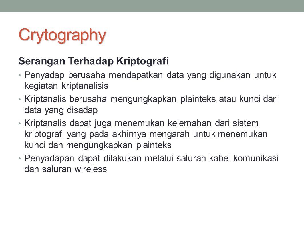 Crytography Serangan Terhadap Kriptografi