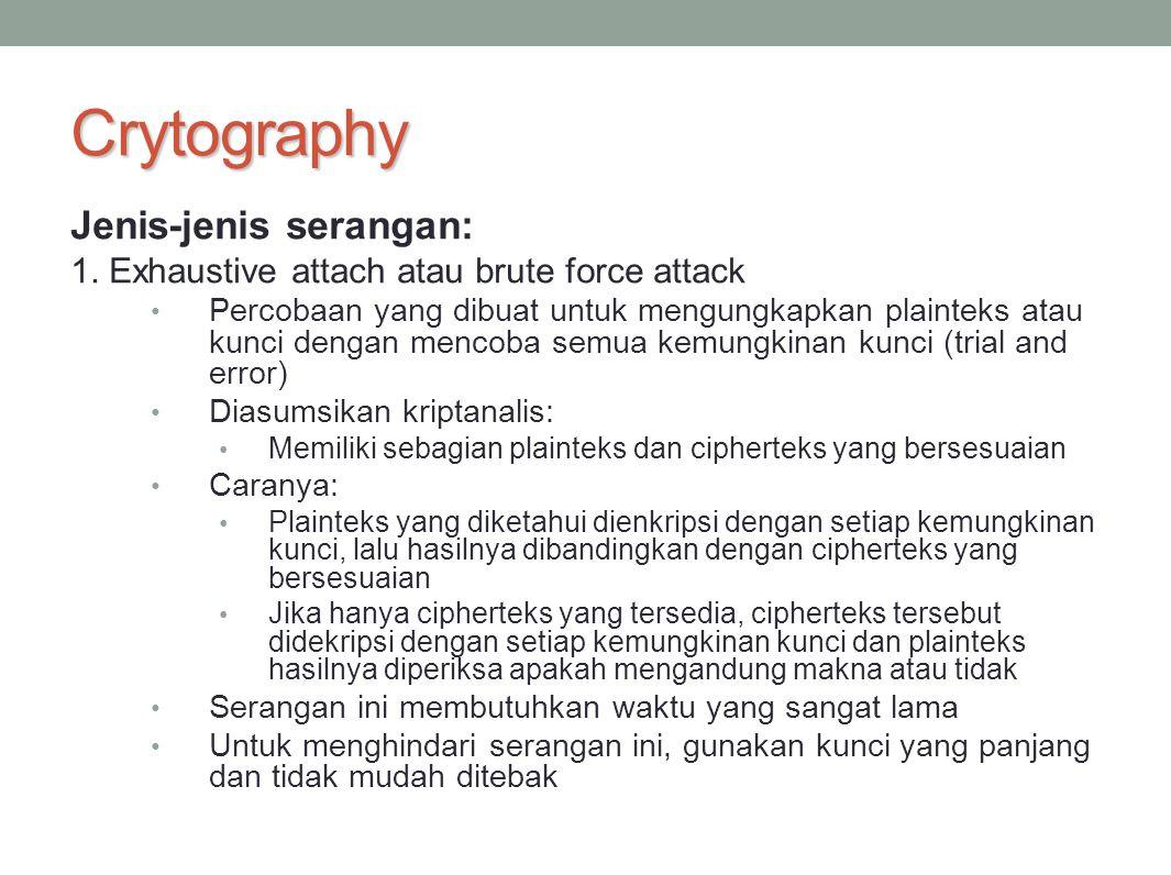 Crytography Jenis-jenis serangan: