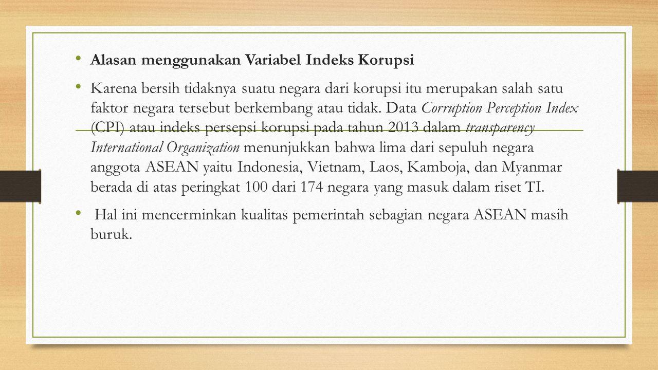 Alasan menggunakan Variabel Indeks Korupsi