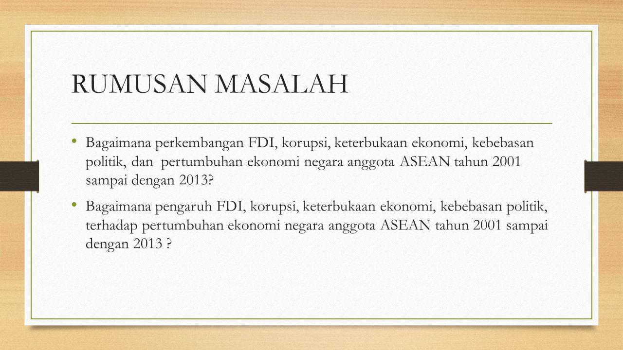 RUMUSAN MASALAH