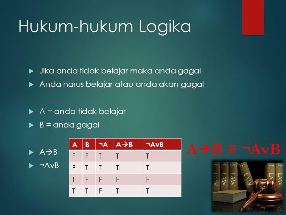 Hukum-hukum Logika AB ≡ ¬AvB Jika anda tidak belajar maka anda gagal