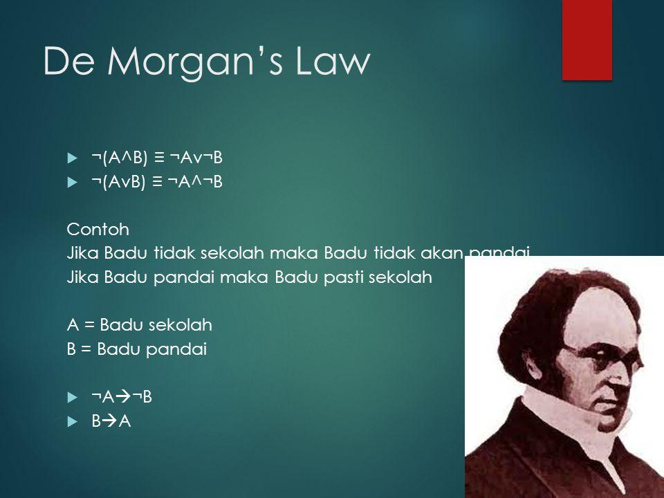 De Morgan's Law ¬(A^B) ≡ ¬Av¬B ¬(AvB) ≡ ¬A^¬B Contoh