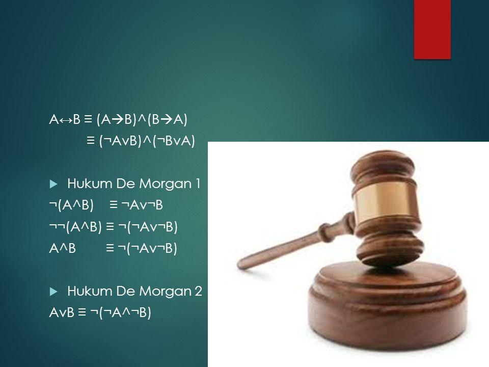 A↔B ≡ (AB)^(BA) ≡ (¬AvB)^(¬BvA) Hukum De Morgan 1. ¬(A^B) ≡ ¬Av¬B. ¬¬(A^B) ≡ ¬(¬Av¬B) A^B ≡ ¬(¬Av¬B)