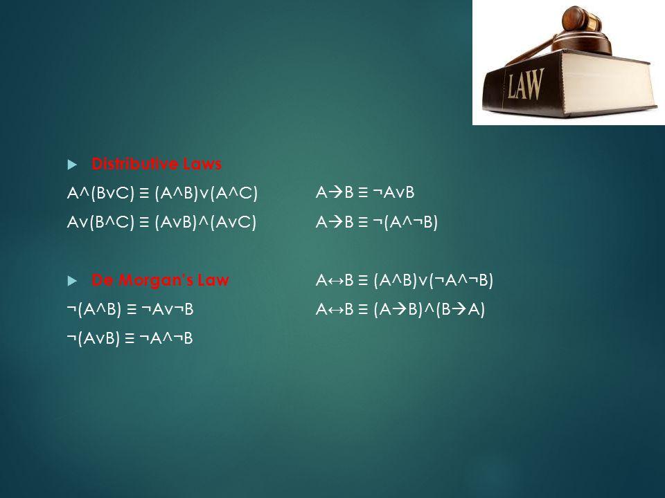 Distributive Laws A^(BvC) ≡ (A^B)v(A^C) Av(B^C) ≡ (AvB)^(AvC) De Morgan's Law. ¬(A^B) ≡ ¬Av¬B. ¬(AvB) ≡ ¬A^¬B.