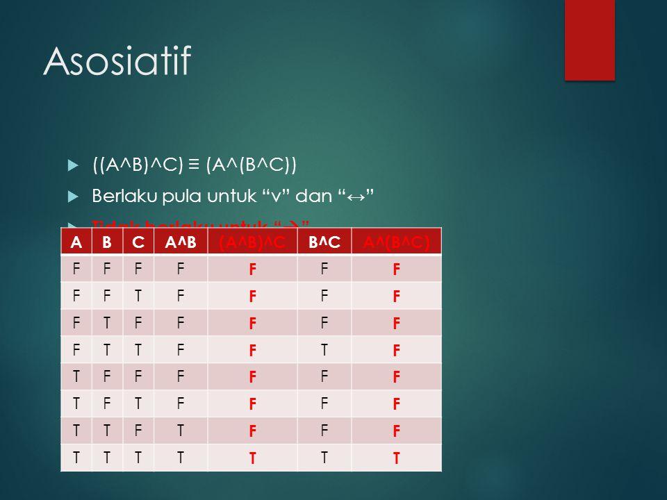 Asosiatif ((A^B)^C) ≡ (A^(B^C)) Berlaku pula untuk v dan ↔