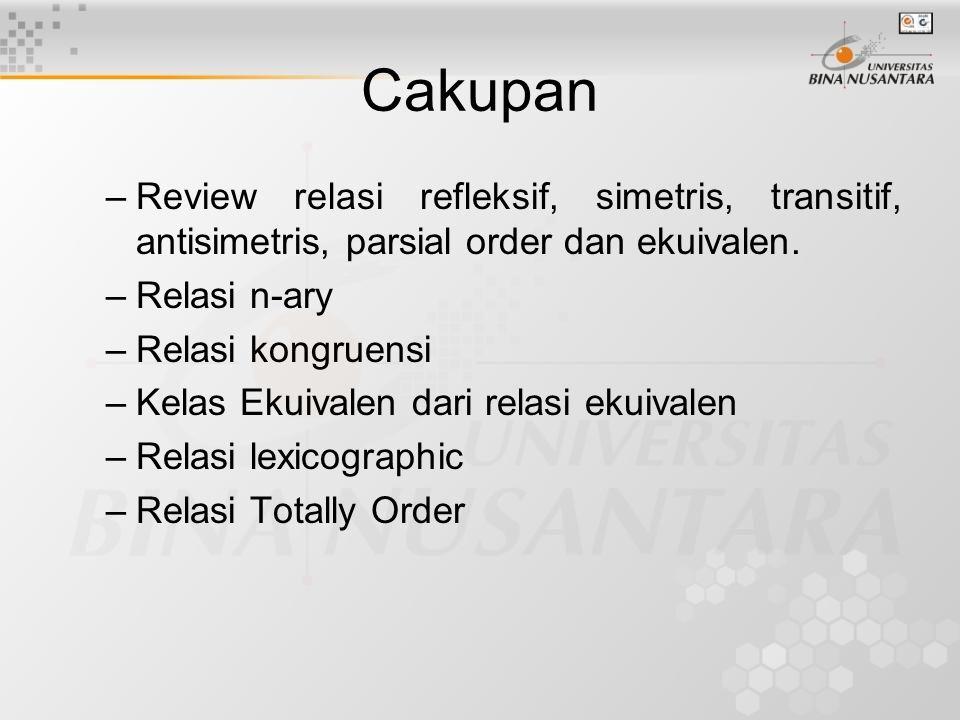 Cakupan Review relasi refleksif, simetris, transitif, antisimetris, parsial order dan ekuivalen. Relasi n-ary.