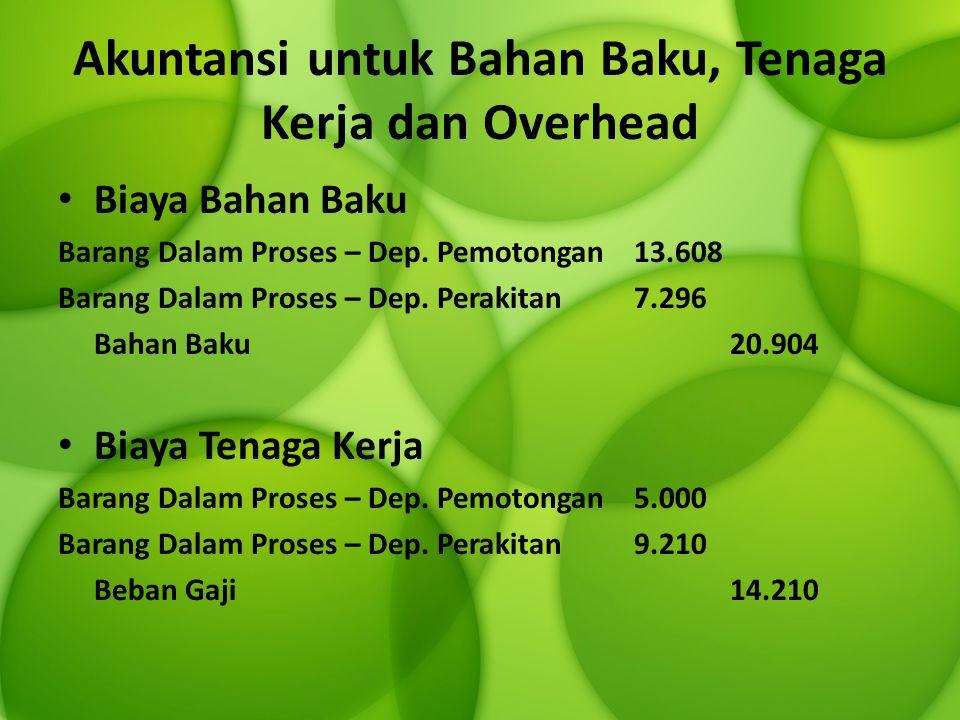 Akuntansi untuk Bahan Baku, Tenaga Kerja dan Overhead