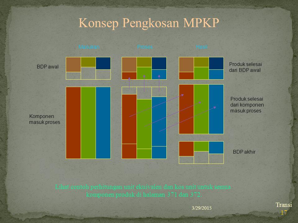 Konsep Pengkosan MPKP Masukan. Proses. Hasil. Produk selesai. dari BDP awal. BDP awal. Produk selesai.