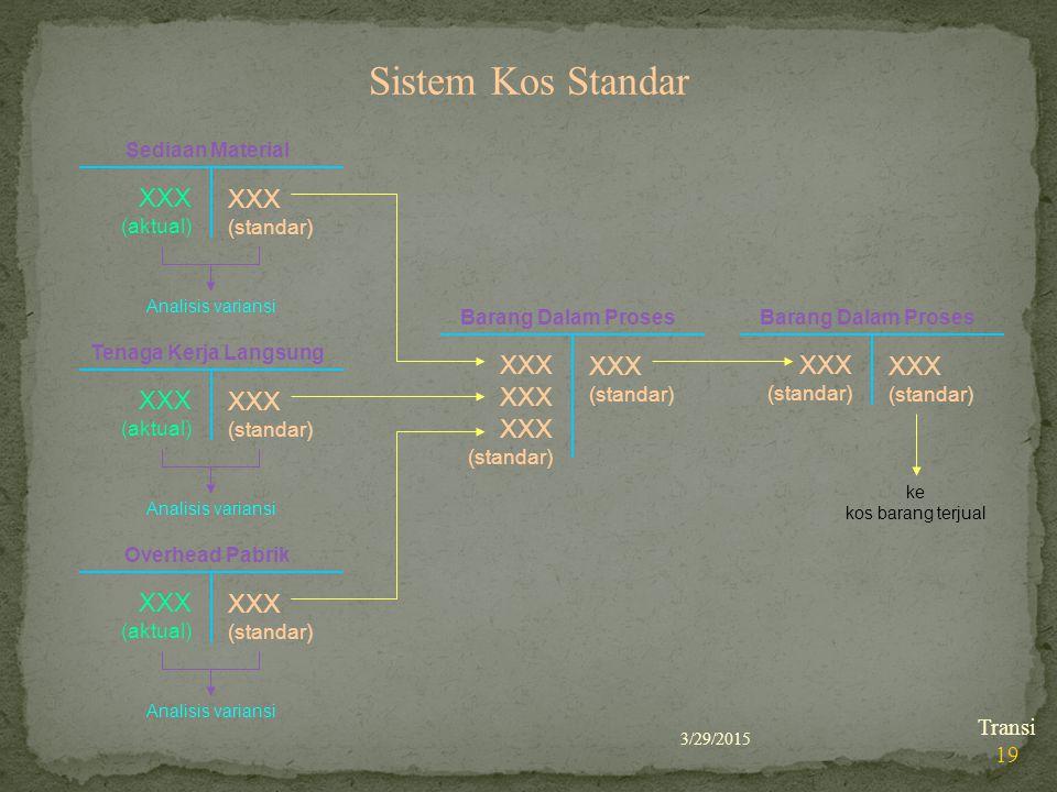 Sistem Kos Standar XXX XXX XXX XXX XXX Sediaan Material (aktual)