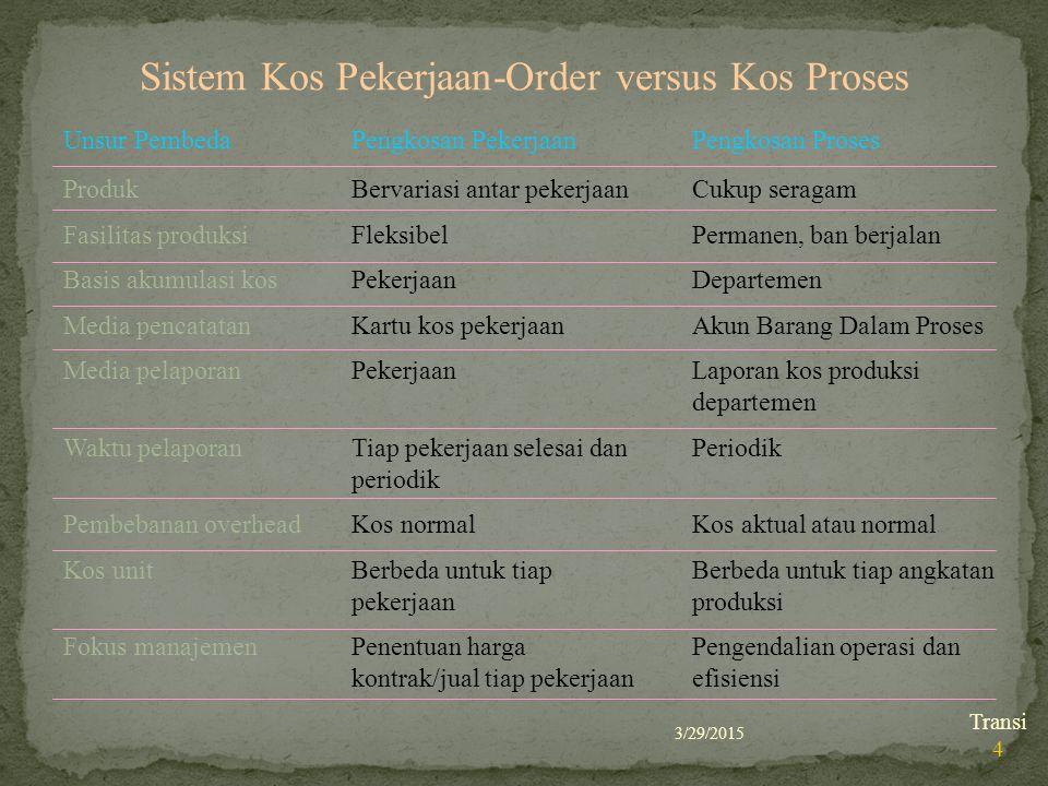 Sistem Kos Pekerjaan-Order versus Kos Proses