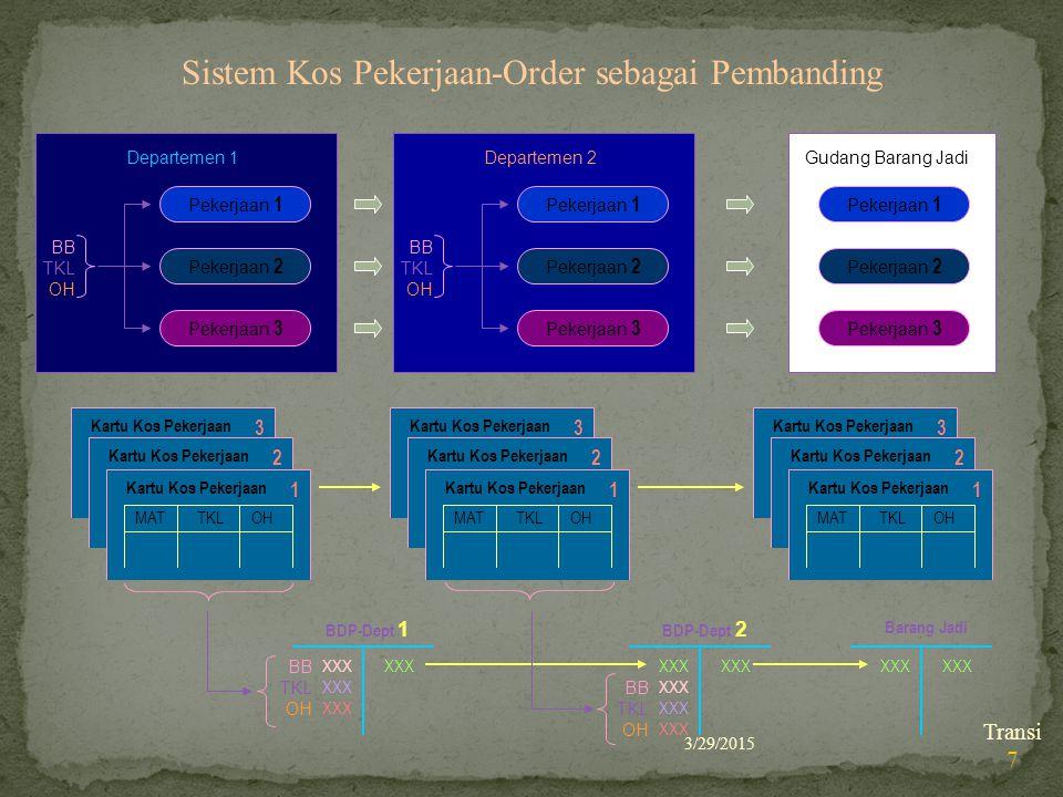 Sistem Kos Pekerjaan-Order sebagai Pembanding