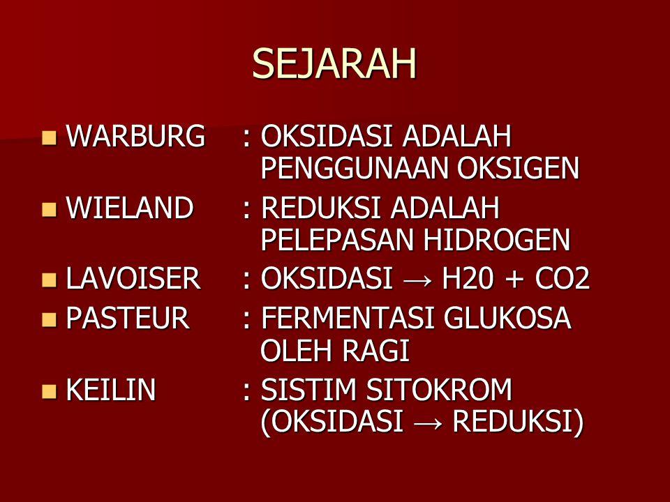 SEJARAH WARBURG : OKSIDASI ADALAH PENGGUNAAN OKSIGEN