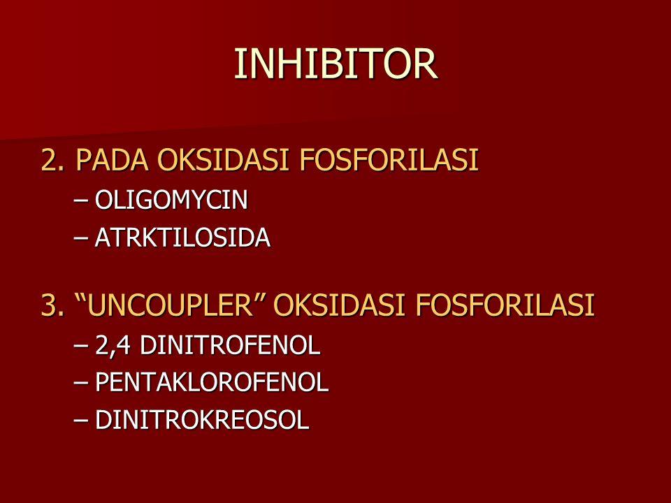 INHIBITOR 2. PADA OKSIDASI FOSFORILASI