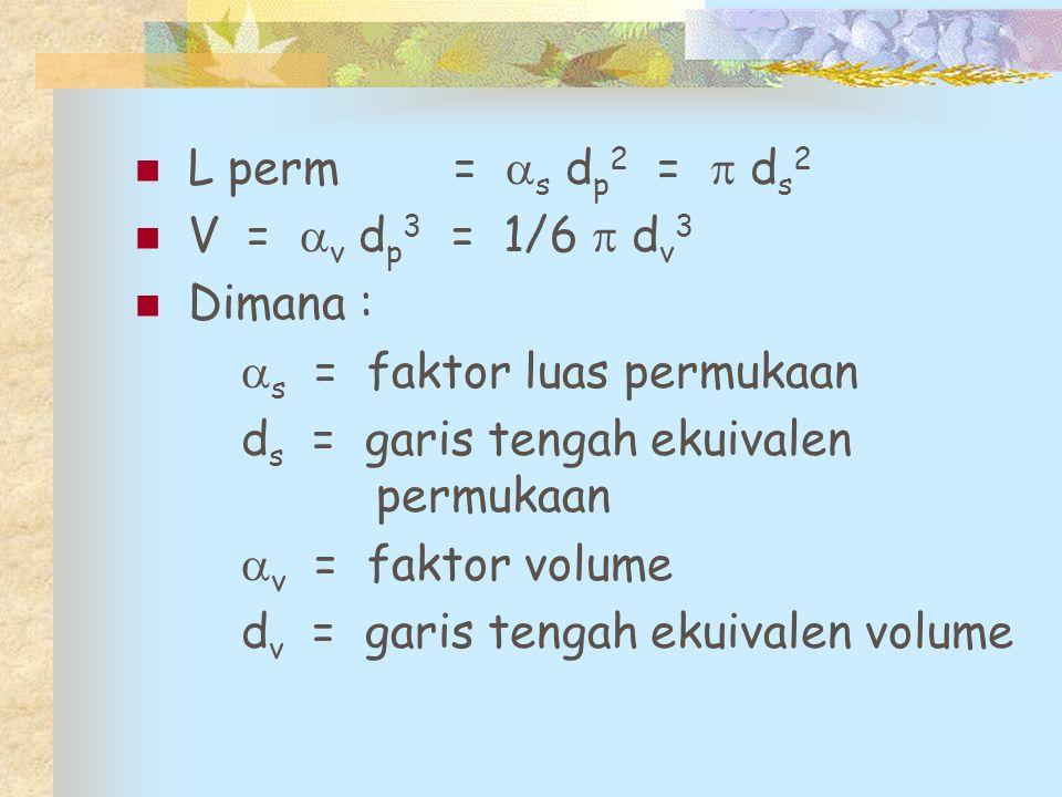 L perm = s dp2 =  ds2 V = v dp3 = 1/6  dv3. Dimana : s = faktor luas permukaan. ds = garis tengah ekuivalen permukaan.