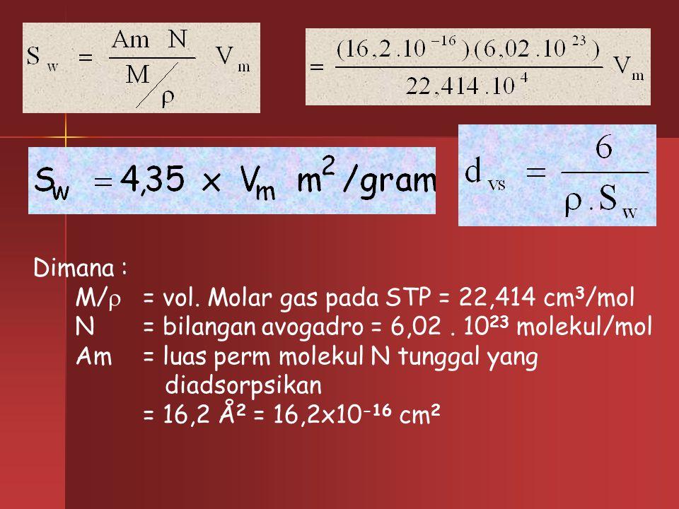 Dimana : M/ = vol. Molar gas pada STP = 22,414 cm3/mol. N = bilangan avogadro = 6,02 . 1023 molekul/mol.