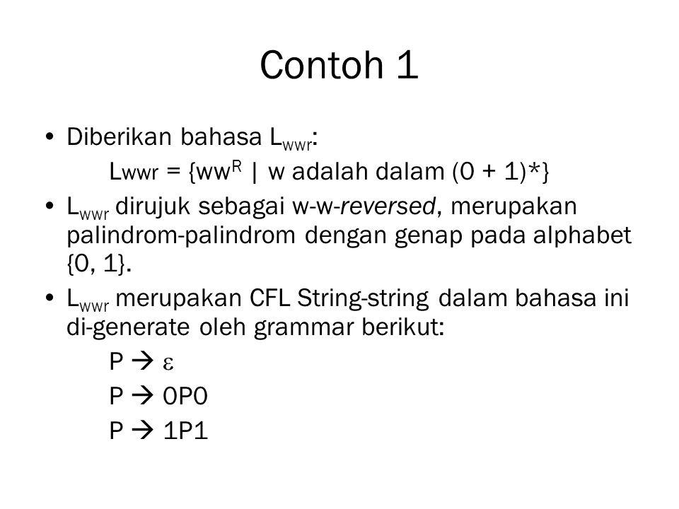 Contoh 1 Diberikan bahasa Lwwr: Lwwr = {wwR | w adalah dalam (0 + 1)*}
