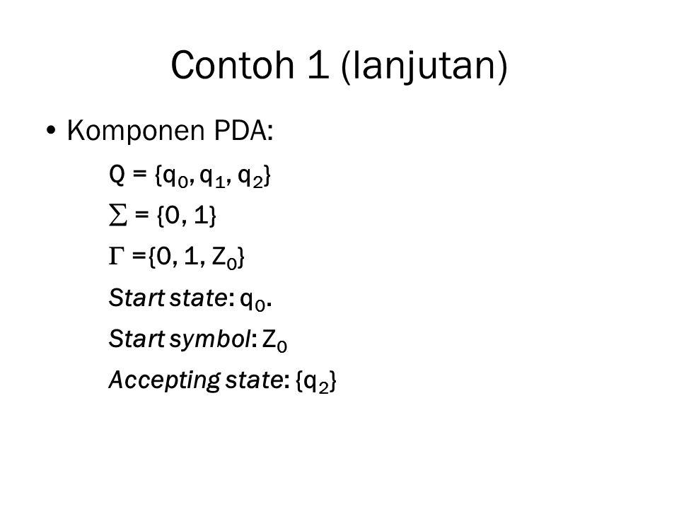 Contoh 1 (lanjutan) Komponen PDA: Q = {q0, q1, q2}  = {0, 1}