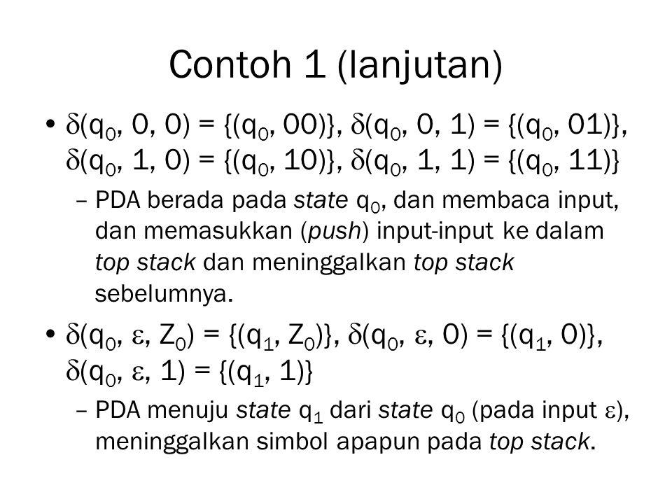 Contoh 1 (lanjutan) (q0, 0, 0) = {(q0, 00)}, (q0, 0, 1) = {(q0, 01)}, (q0, 1, 0) = {(q0, 10)}, (q0, 1, 1) = {(q0, 11)}
