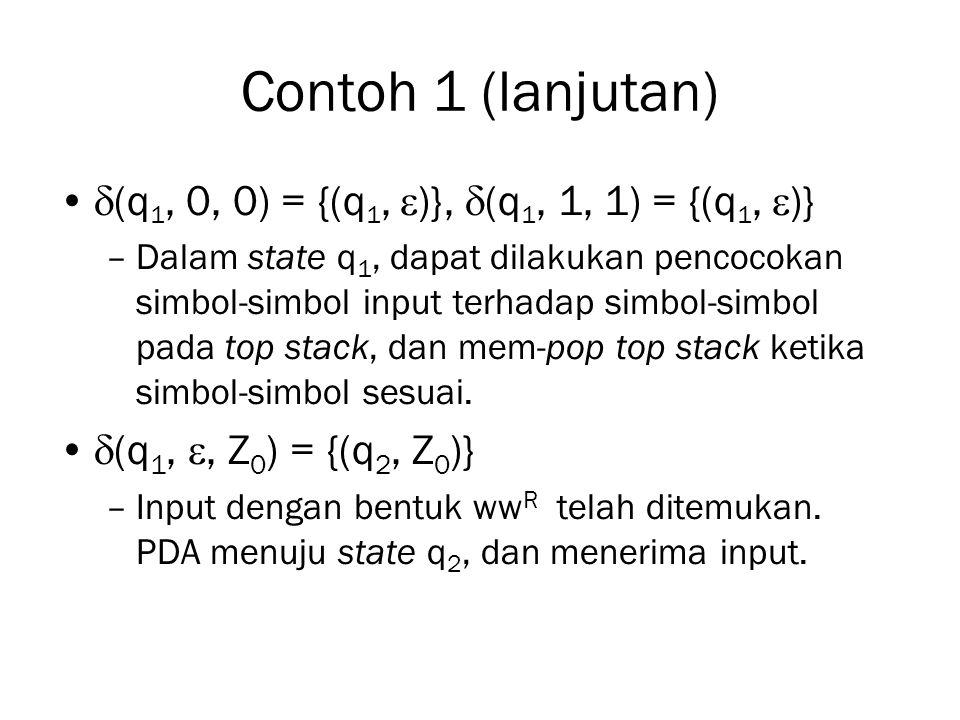 Contoh 1 (lanjutan) (q1, 0, 0) = {(q1, )}, (q1, 1, 1) = {(q1, )}