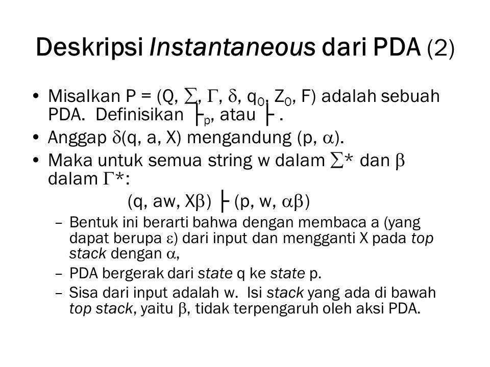 Deskripsi Instantaneous dari PDA (2)