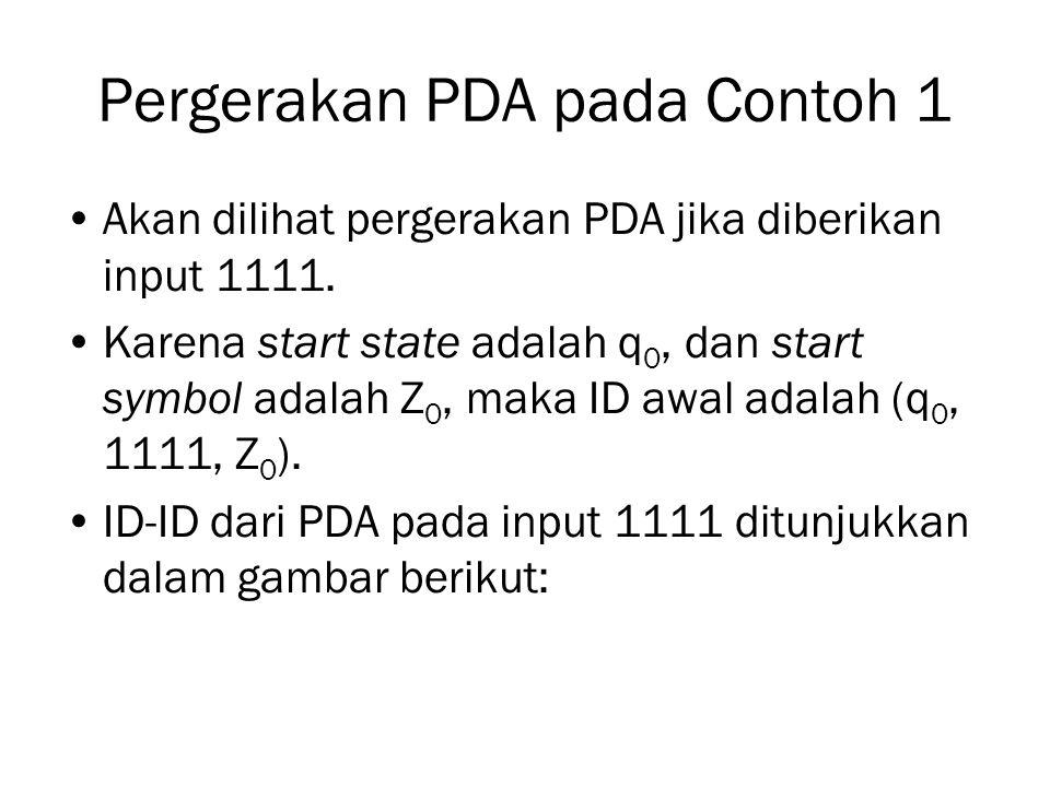Pergerakan PDA pada Contoh 1