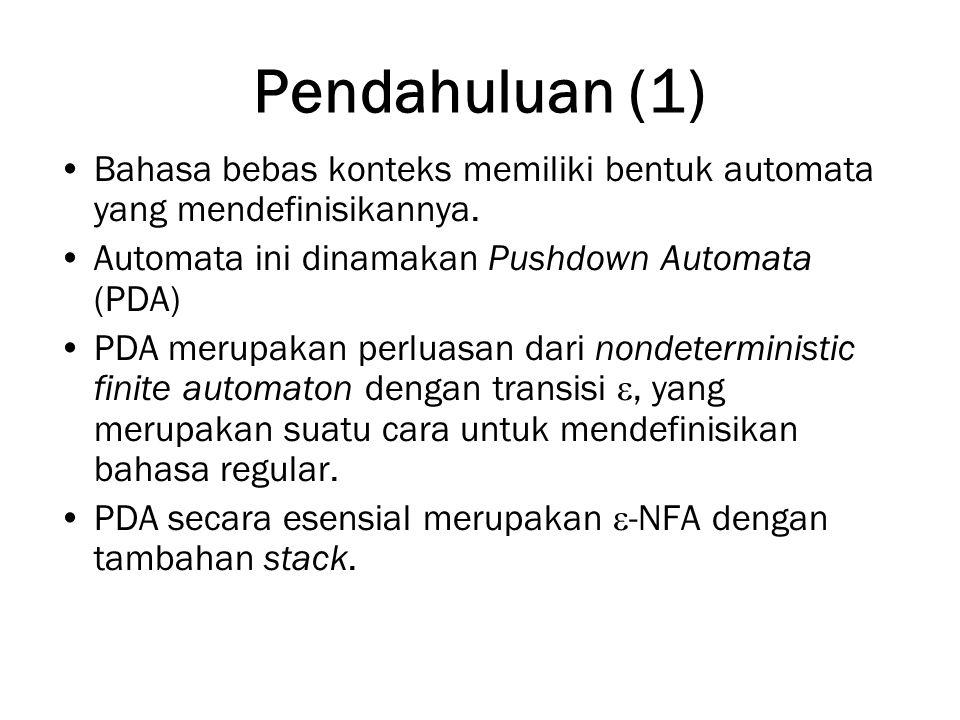 Pendahuluan (1) Bahasa bebas konteks memiliki bentuk automata yang mendefinisikannya. Automata ini dinamakan Pushdown Automata (PDA)