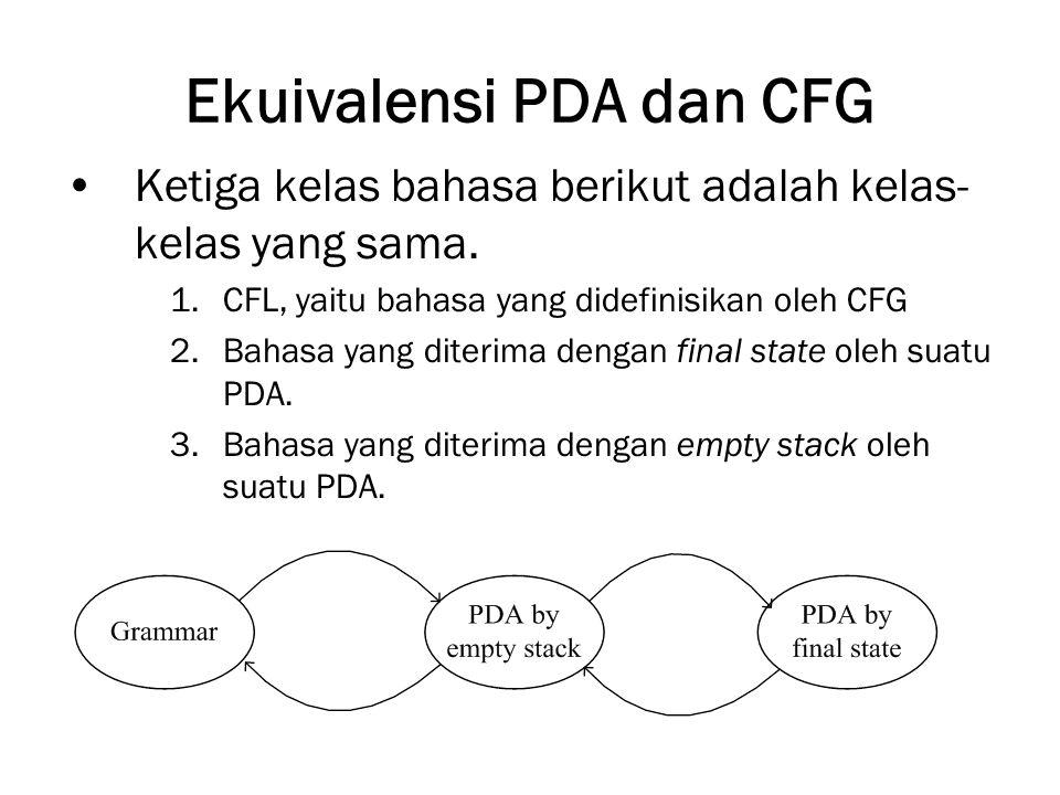 Ekuivalensi PDA dan CFG