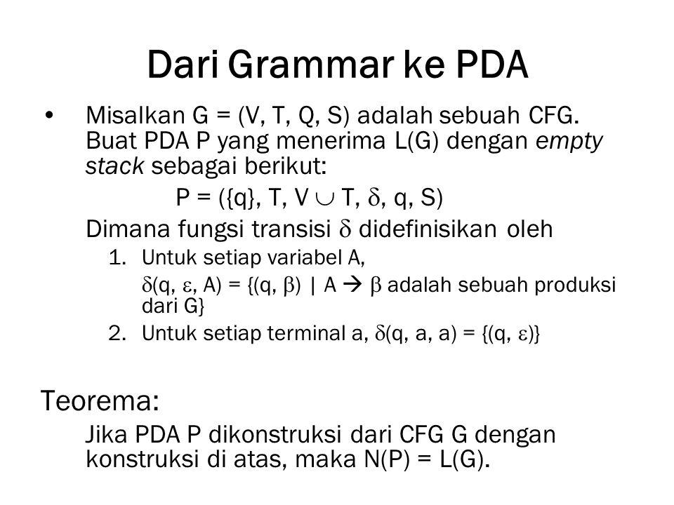 Dari Grammar ke PDA Teorema: