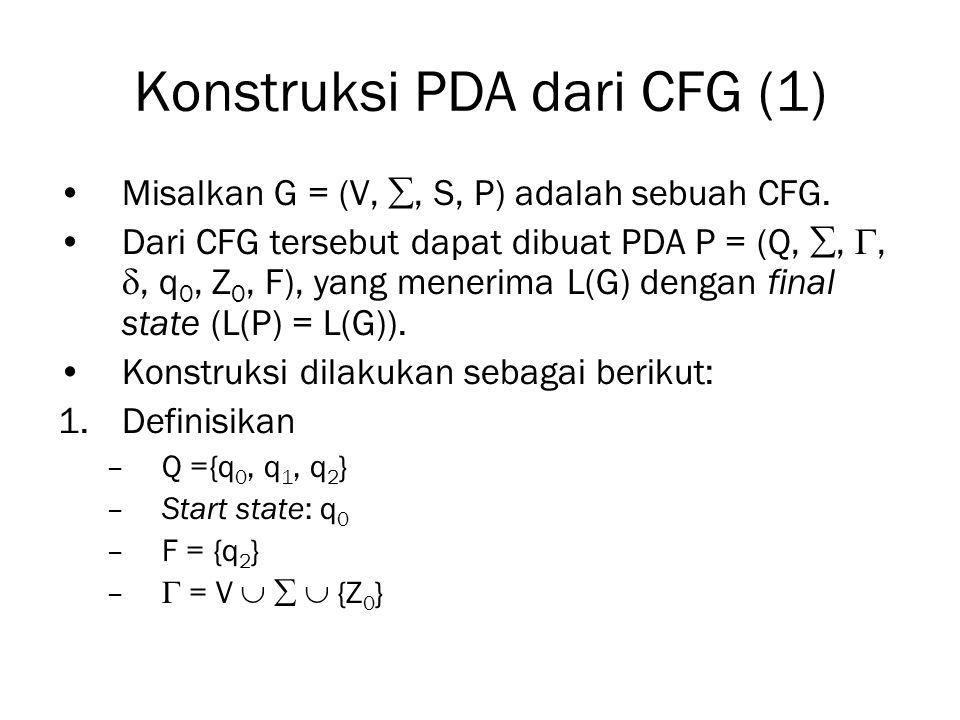 Konstruksi PDA dari CFG (1)