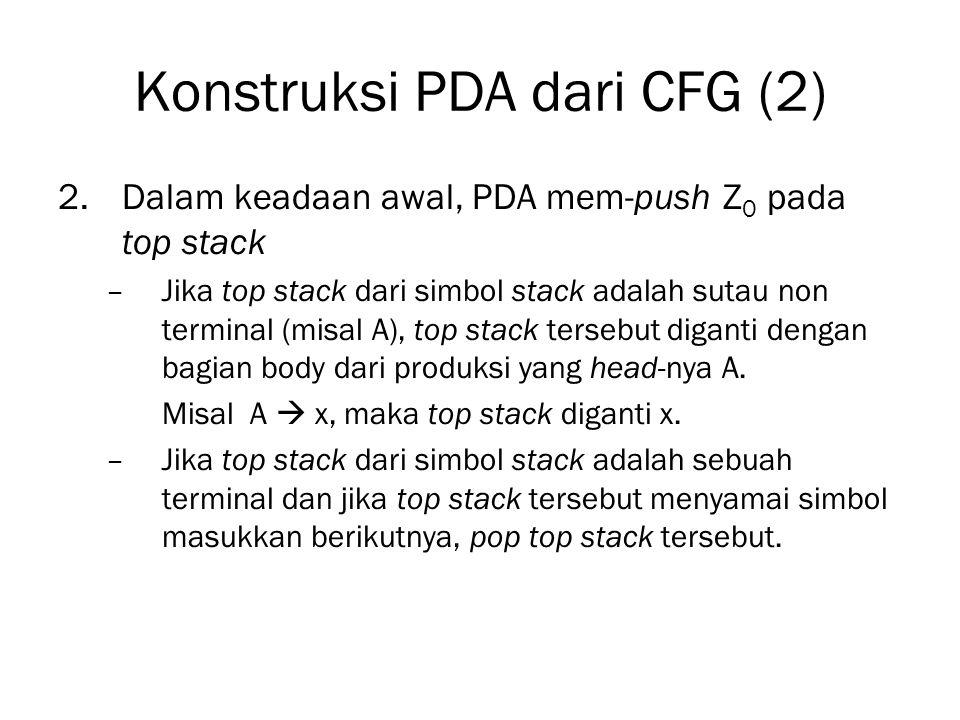 Konstruksi PDA dari CFG (2)