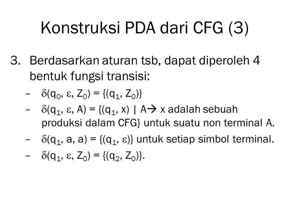 Konstruksi PDA dari CFG (3)