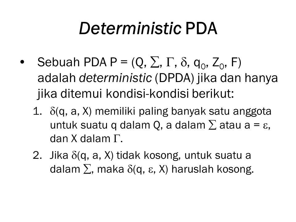 Deterministic PDA Sebuah PDA P = (Q, , , , q0, Z0, F) adalah deterministic (DPDA) jika dan hanya jika ditemui kondisi-kondisi berikut: