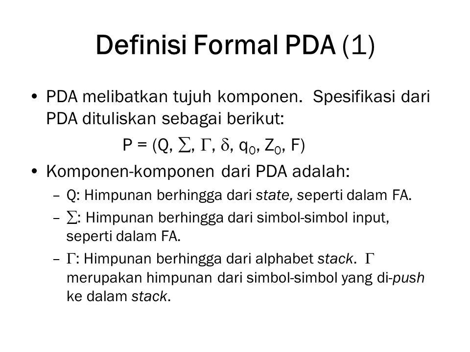 Definisi Formal PDA (1) PDA melibatkan tujuh komponen. Spesifikasi dari PDA dituliskan sebagai berikut: