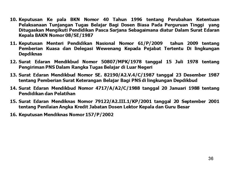 10. Keputusan Ke pala BKN Nomor 40 Tahun 1996 tentang Perubahan Ketentuan Pelaksanaan Tunjangan Tugas Belajar Bagi Dosen Biasa Pada Perguruan Tinggi yang Ditugaskan Mengikuti Pendidikan Pasca Sarjana Sebagaimana diatur Dalam Surat Edaran Kepala BAKN Nomor 08/SE/1987