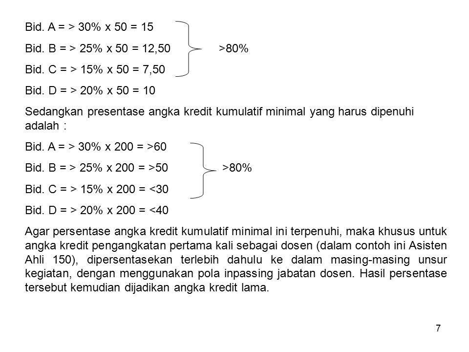 Bid. A = > 30% x 50 = 15 Bid. B = > 25% x 50 = 12,50 >80% Bid. C = > 15% x 50 = 7,50. Bid. D = > 20% x 50 = 10.