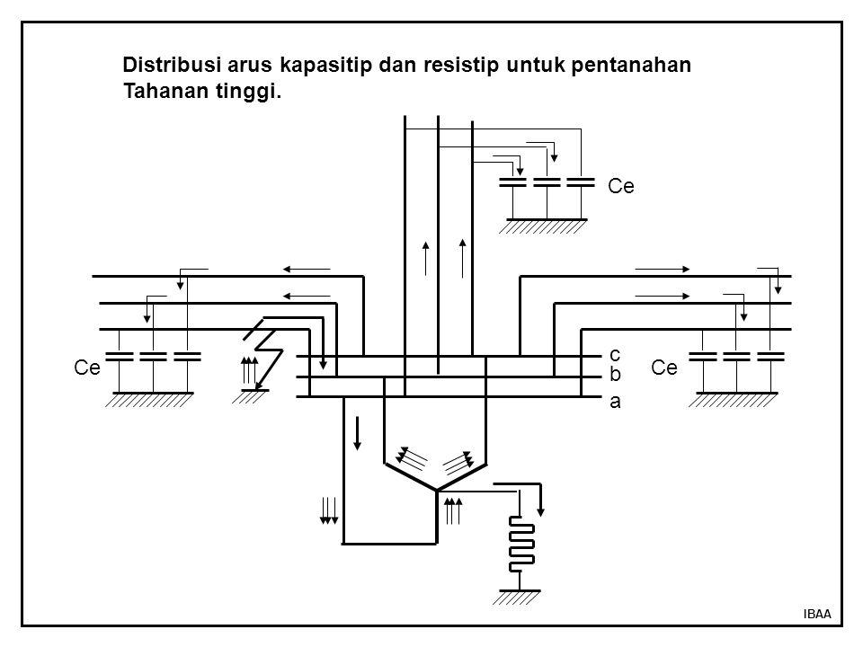 Distribusi arus kapasitip dan resistip untuk pentanahan