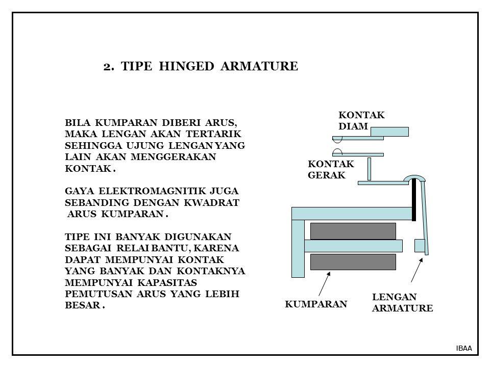2. TIPE HINGED ARMATURE DIAM BILA KUMPARAN DIBERI ARUS,