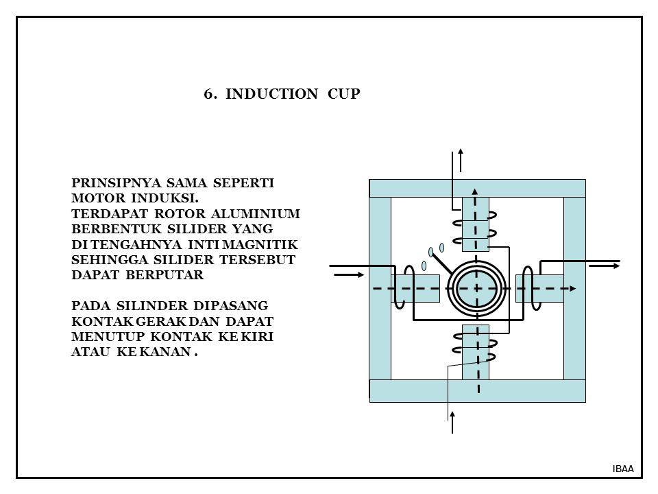 6. INDUCTION CUP PRINSIPNYA SAMA SEPERTI MOTOR INDUKSI.