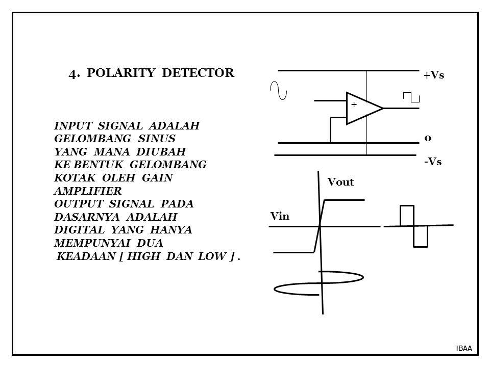 4. POLARITY DETECTOR +Vs INPUT SIGNAL ADALAH GELOMBANG SINUS